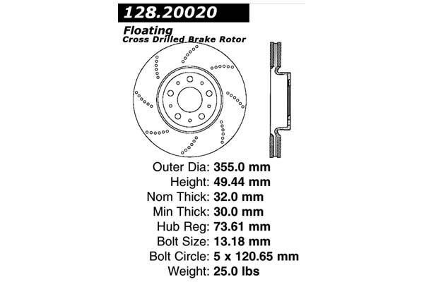 centric 128.20020 dia