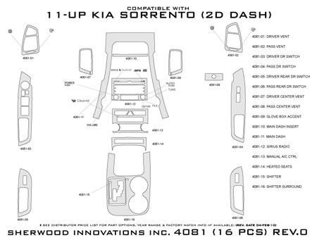 sherwood 4081