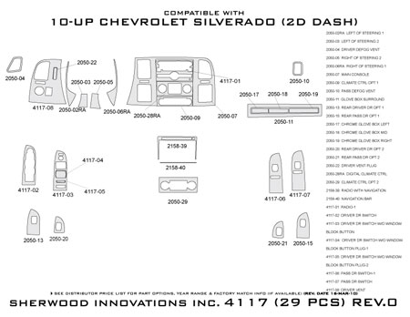 sherwood 4117