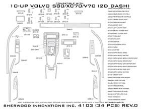sherwood 4103