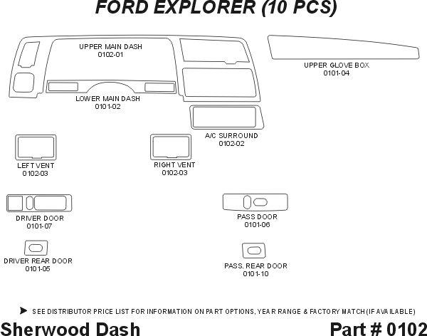 1991, 1992 Ford Explorer Wood Dash Kits   Sherwood Innovations 0102 N50   Sherwood Innovations Dash Kits