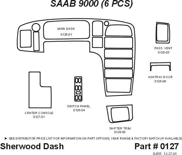 sherwood 0127