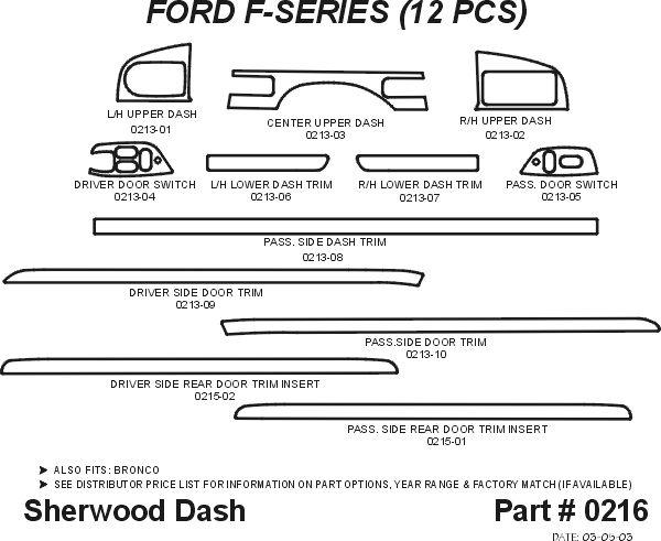 sherwood 0216