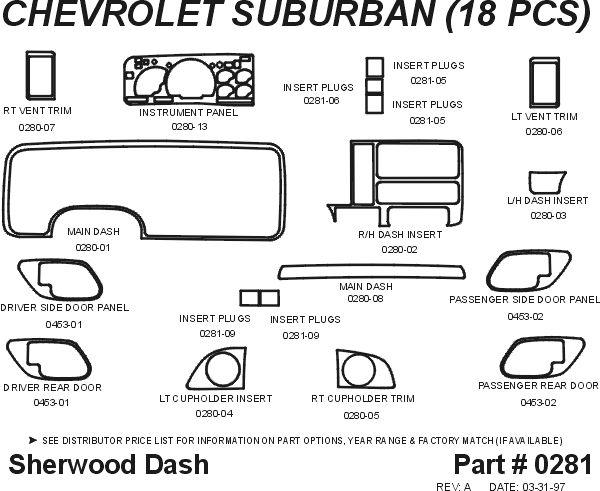 sherwood 0281