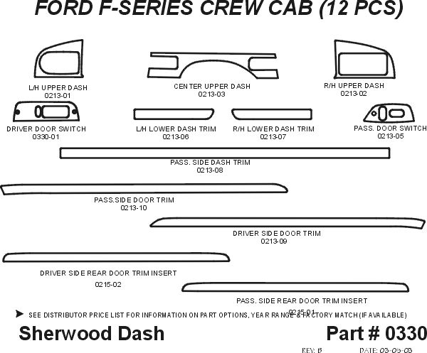 sherwood 0330