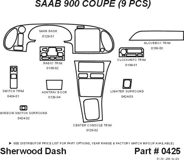sherwood 0425