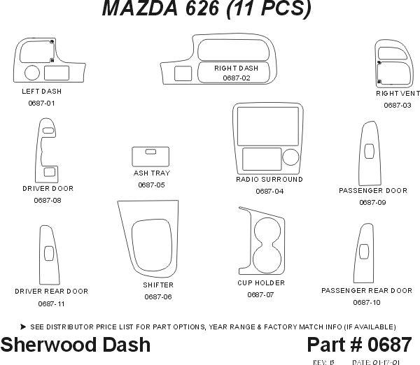 sherwood 0687