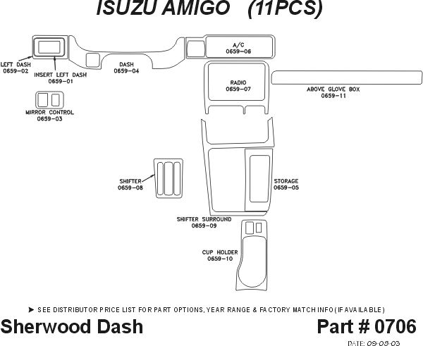 sherwood 0706