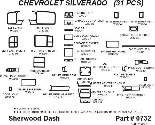 sherwood 0732