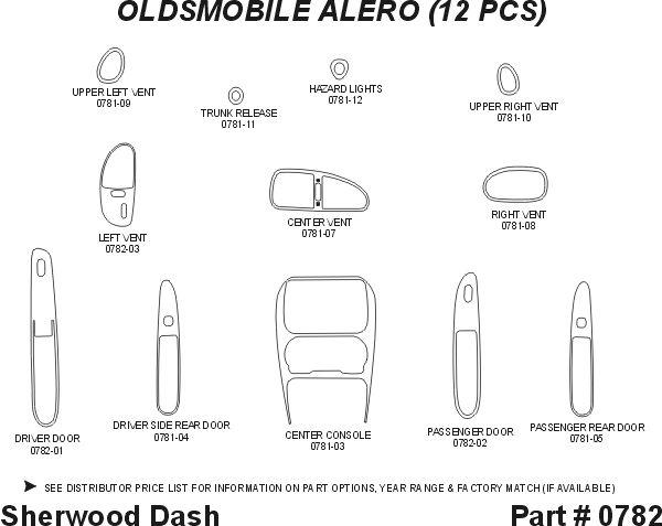 sherwood 0782