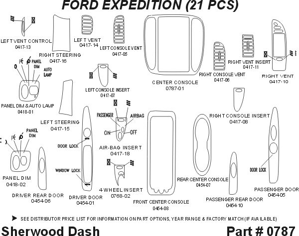 1999 Ford Expedition Wood Dash Kits   Sherwood Innovations 0787 CF   Sherwood Innovations Dash Kits