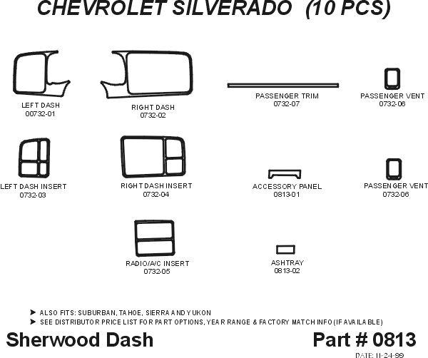 sherwood 0813