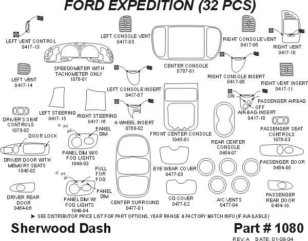 2000, 2001, 2002 Ford Expedition Wood Dash Kits   Sherwood Innovations 1080 CF   Sherwood Innovations Dash Kits