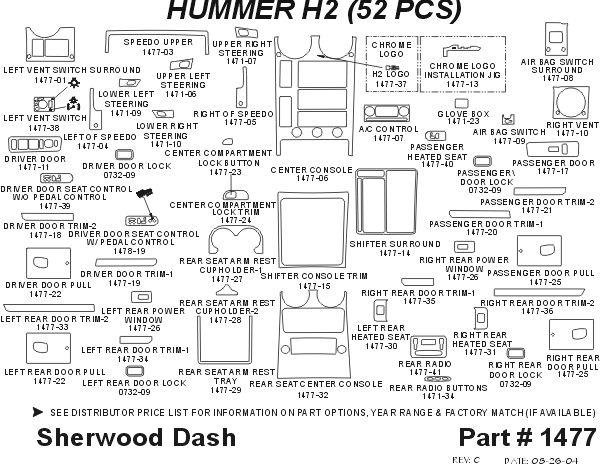 sherwood 1477