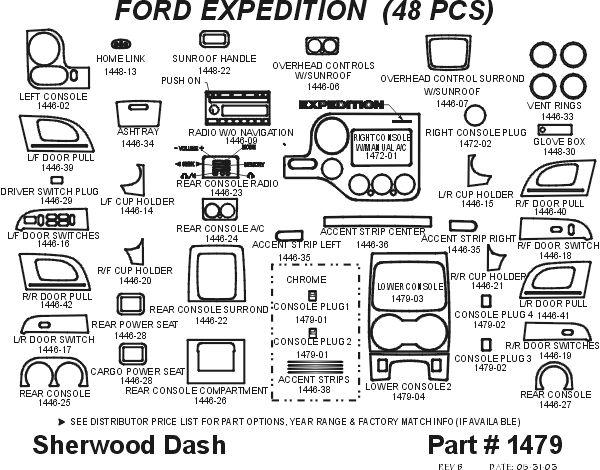 2003 2006 Ford Expedition Wood Dash Kits   Sherwood Innovations 1479 CF   Sherwood Innovations Dash Kits