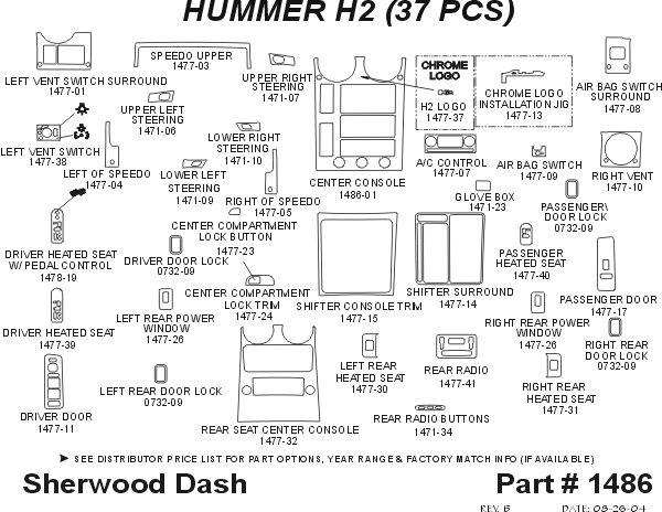 sherwood 1486