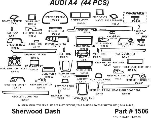 sherwood 1506