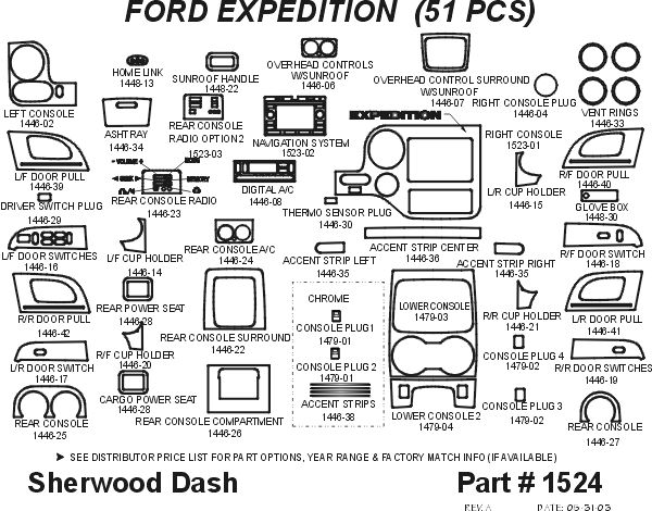 2003 2006 Ford Expedition Wood Dash Kits   Sherwood Innovations 1524 N50   Sherwood Innovations Dash Kits