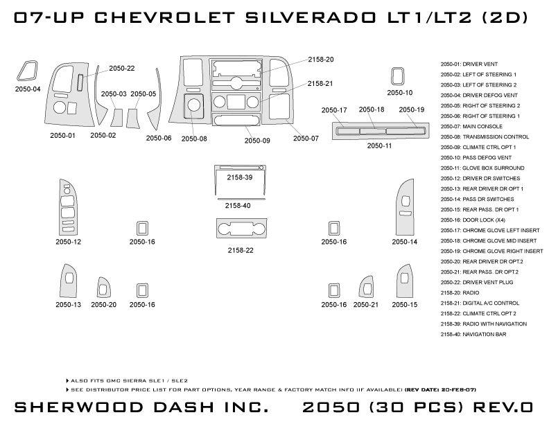 sherwood 2050