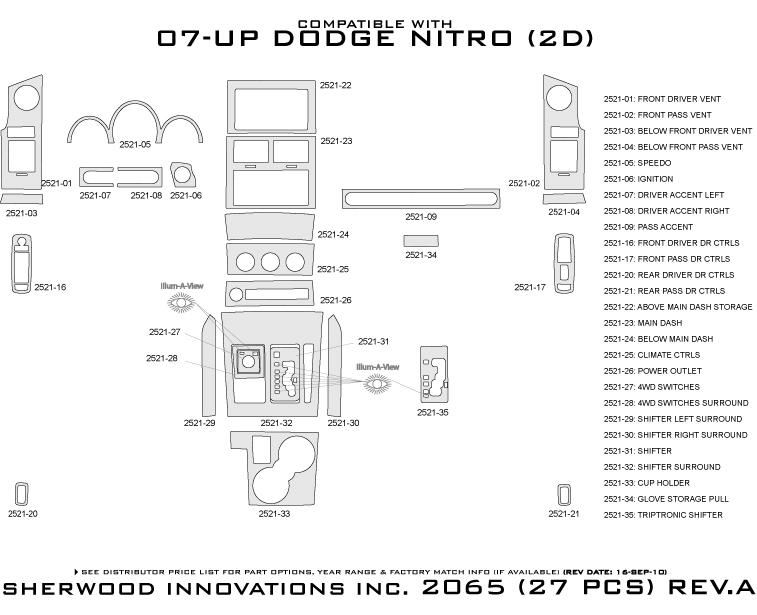 sherwood 2065