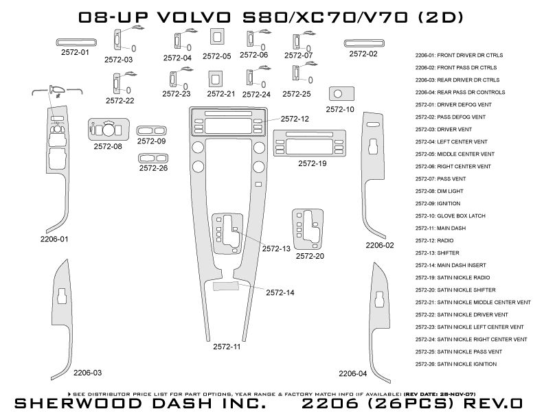 sherwood 2206