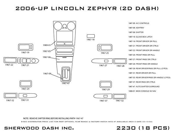 sherwood 2230