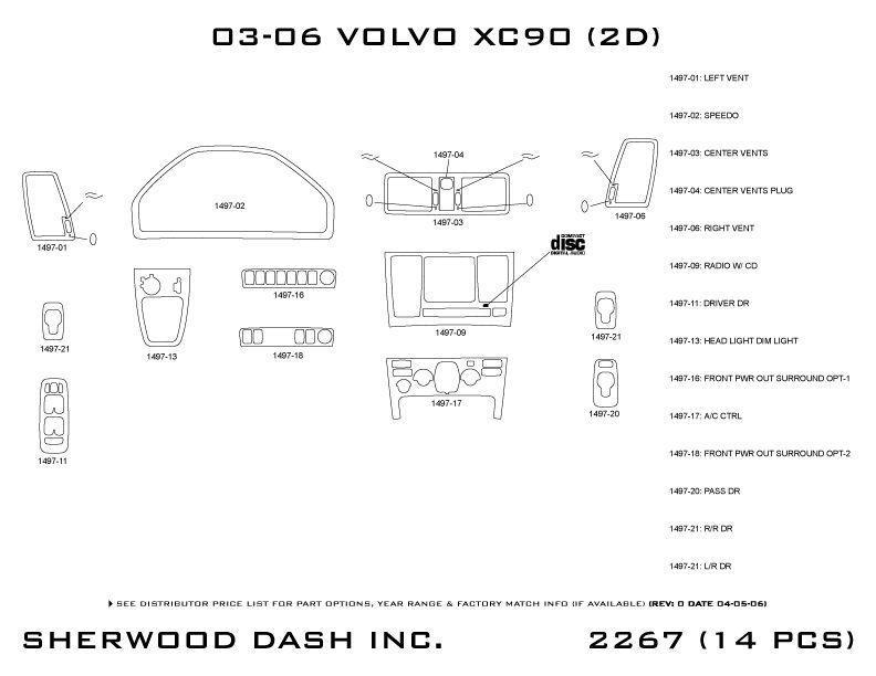 sherwood 2267