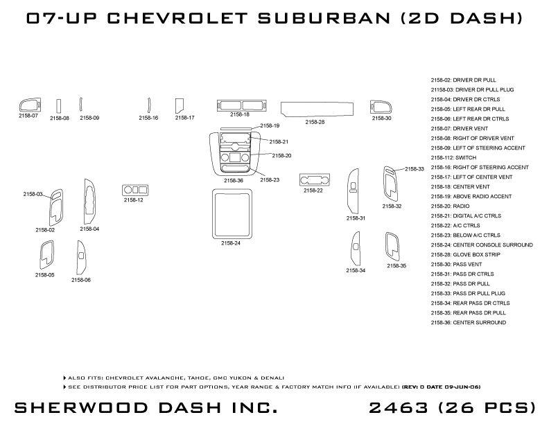 sherwood 2463
