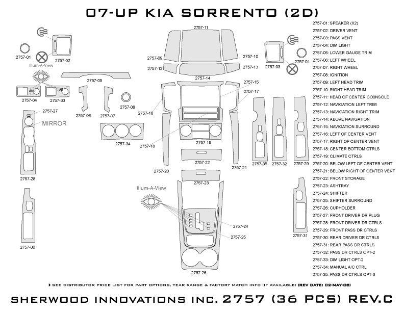 sherwood 2757