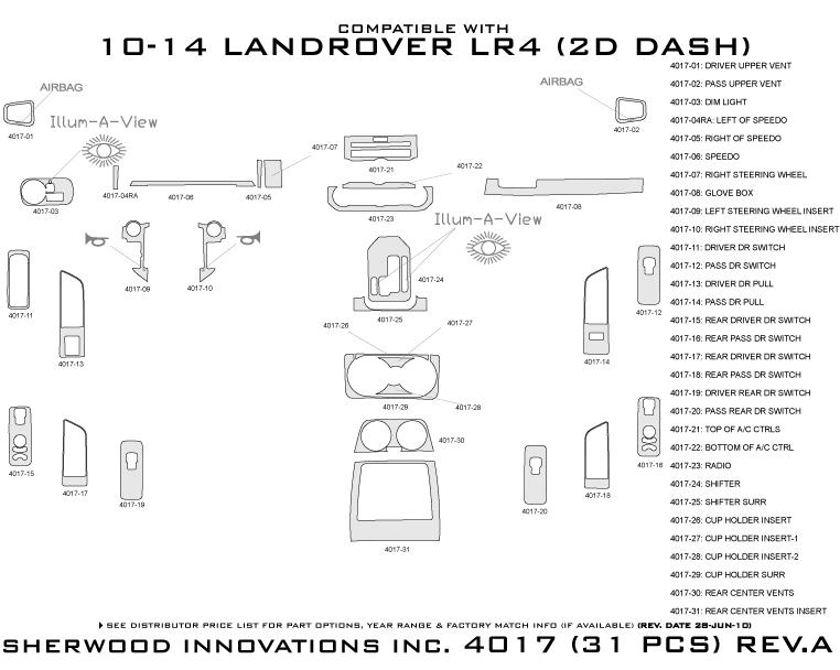 sherwood 4017