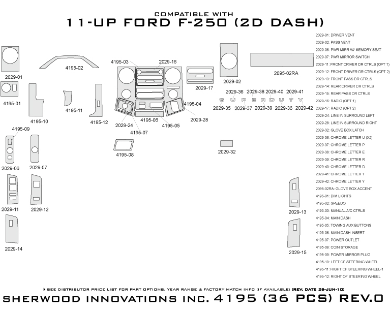 sherwood 4195