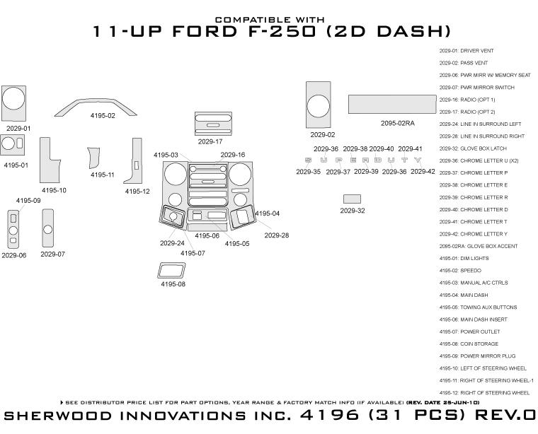 sherwood 4196