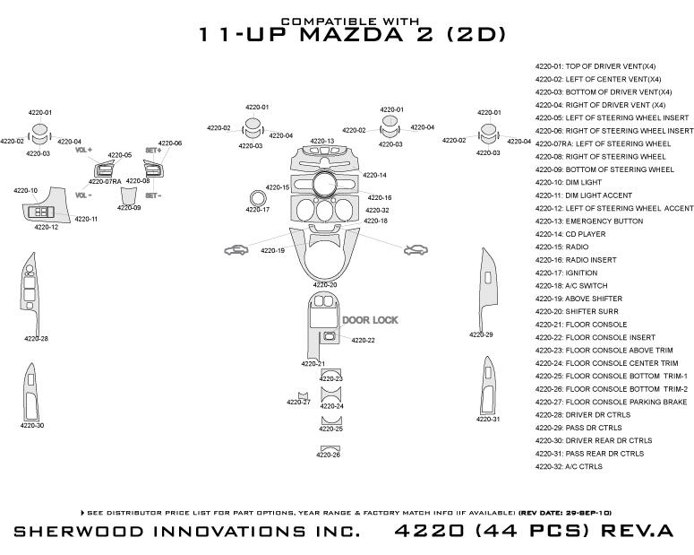sherwood 4220