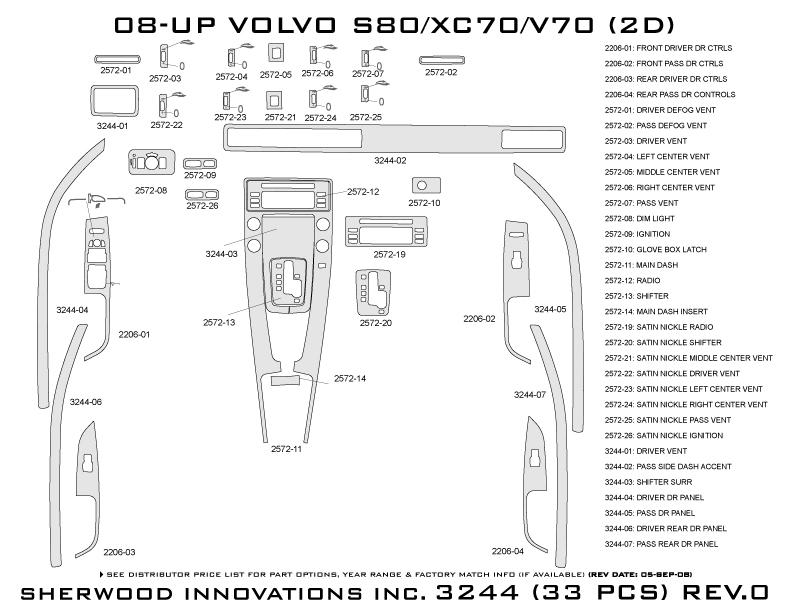 sherwood dash 3244