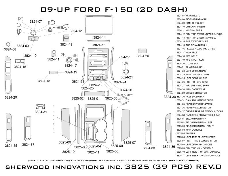 sherwood dash 3825