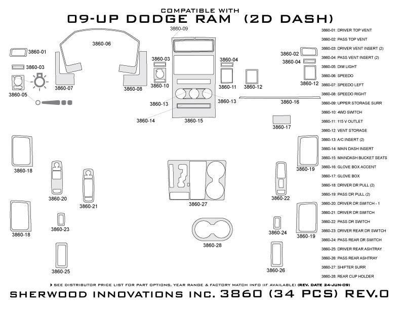 sherwood dash 3860