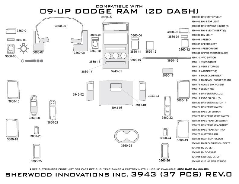 sherwood dash 3943