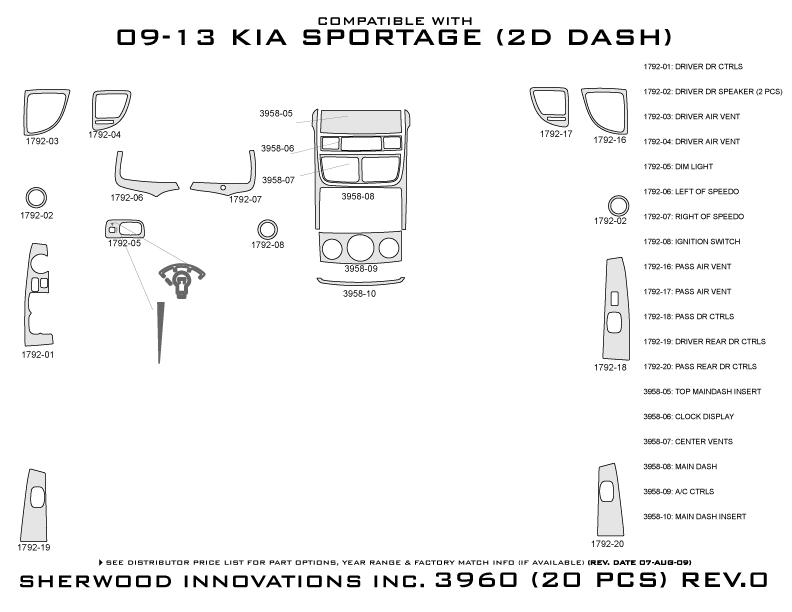 sherwood dash 3960