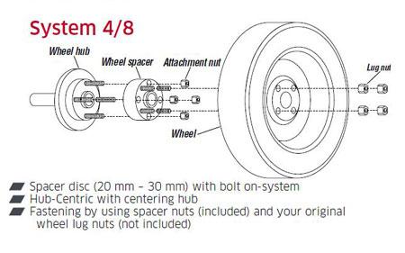 eibach system 4
