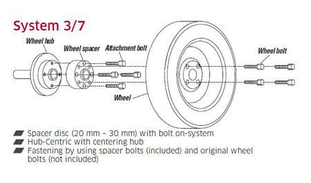 eibach system 7