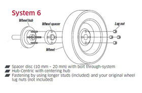 eibach system 6