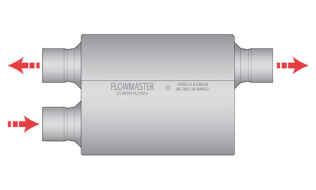 flowmaster 53083 flowpath