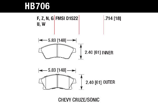 hawk brake pads tech spec diagram HB706