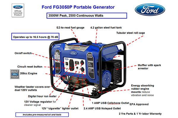 pulsar FG3050P 2