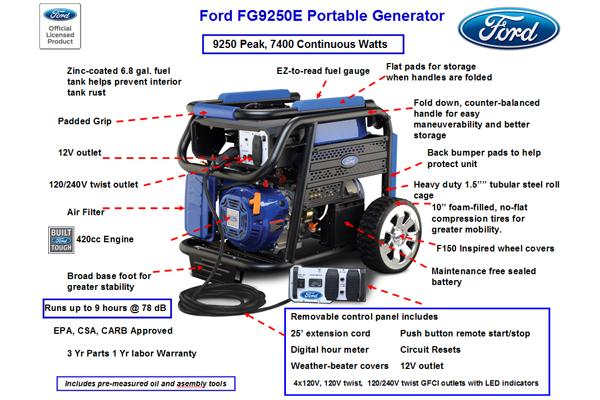 pulsar Ford FG9250E 2