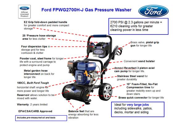 pulsar Ford FPWG2700H-J 2
