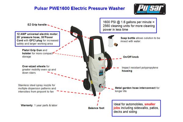 pulsar PWE1600 2