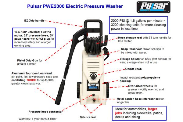 pulsar PWE2000 2