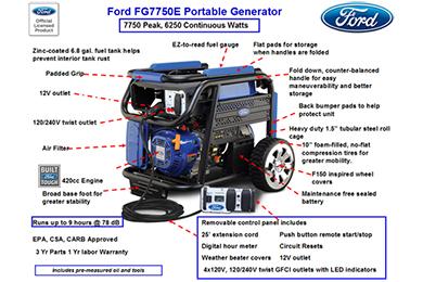 pulsar Ford FG7750E 2