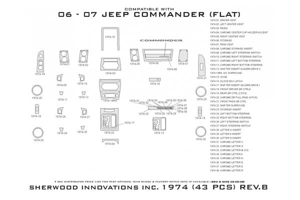 1974-AD